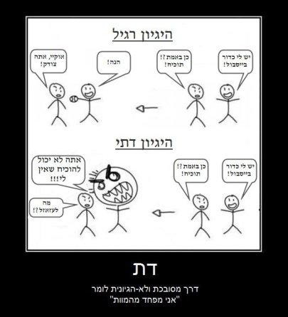 קומיקס על היגיון דתי